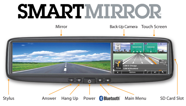 SmartMirror: Navigation With A View